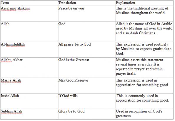 Muslim-Sayings-e1374088412426