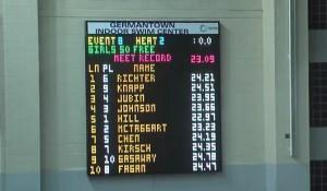 photo score board after race