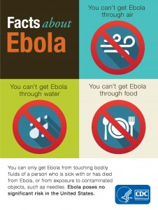 photo of CDC Infographic on Ebola