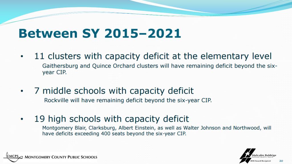 Courtesy of Montgomery County Public Schools