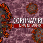 Montgomery COVID-19 Cases Surpass 9,400; Hospitalizations on Decline